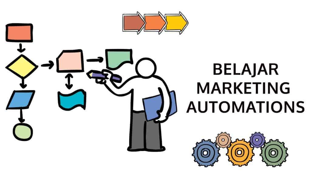Kelas Digitalytics - Belajar Marketing Automations